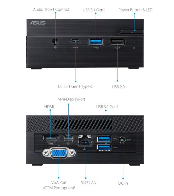 asus pn40 ports